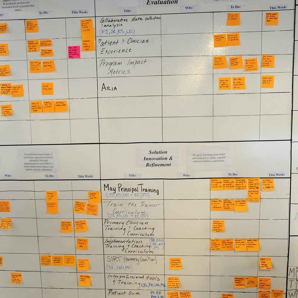 A scrum board covered with sticky notes at Ariadne Labs.